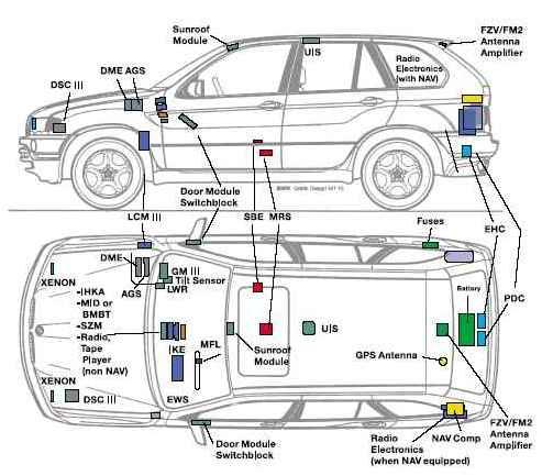automotive synopsis  auto binary electrical  u0026 electronic